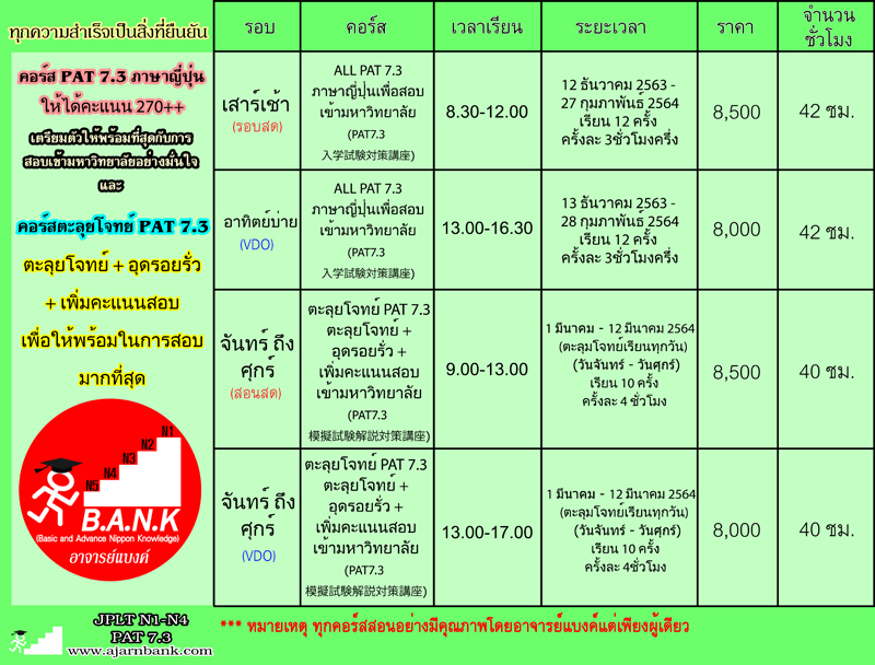PAT7.3ajarnbank
